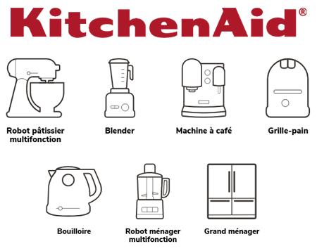 Contacter le service client kitchenaid.
